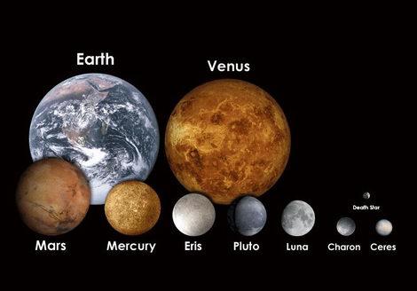 Земля, Венера, Марс