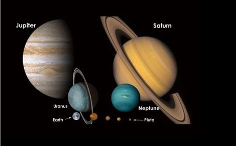 Земля, Юпитер, Сатурн