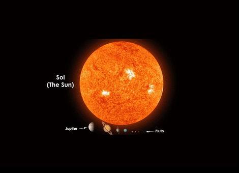 Солнце, Юпитер, Сатурн
